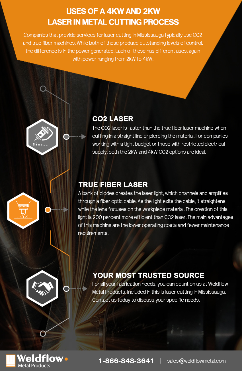 uses of laser in metal cutting process